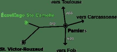 Plan d'accès Ecovillage Sainte Camelle