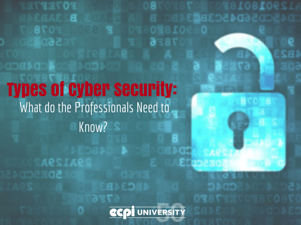 In Cyber Security Types Of Cyber Security What Do The Professionals Need To Know