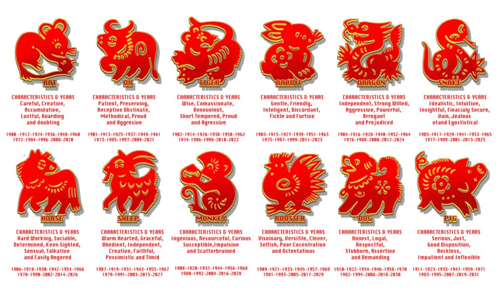 Who Made The Modern Calendar Invention Math History Timeline Chinesenewyearanimals