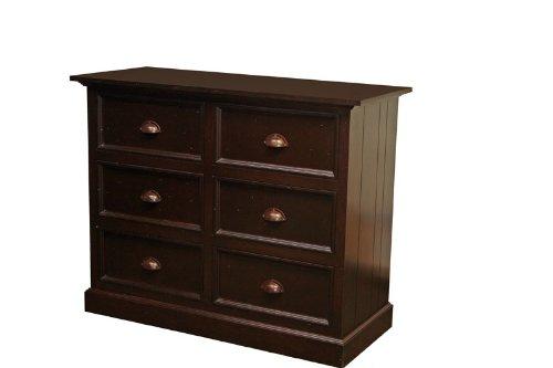 Image of river kids drawer dresser (CCRKDDRESSER)