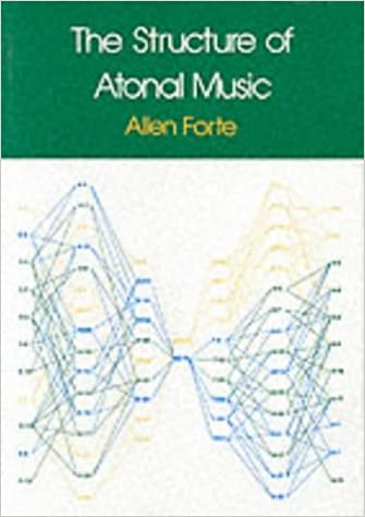 The Structure of Atonal Music STATIC Music Theory Examples - claim form in pdf