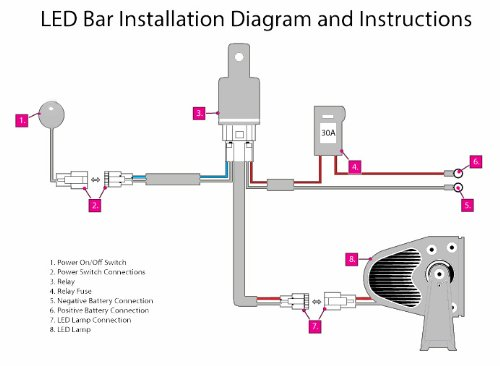 14-\u002718) How to install Rally Innovations light bar and LED offroad