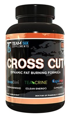 CROSS-CUT-All-Natural-Caffeine-Free-Thermogenic-Fat-Burner-for-Men-and-Women-Non-Habit-Forming-Sustained-Energy-with-Teacrine-7-More-Clinically-Fat-Loss-Proven-Ingredients-60-Vcaps