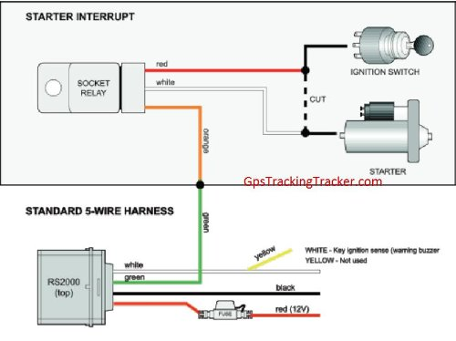 aftermarket ignition switch wiring diagram