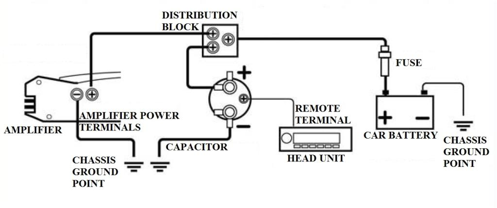 amplifier wiring kit with capacitor