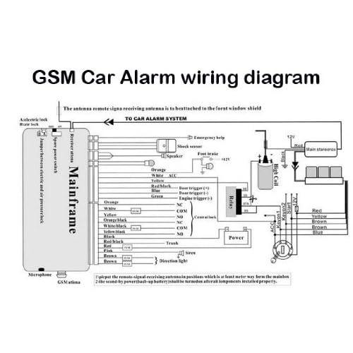 Dj Wiring Diagram For Audio Wiring Schematic Diagram