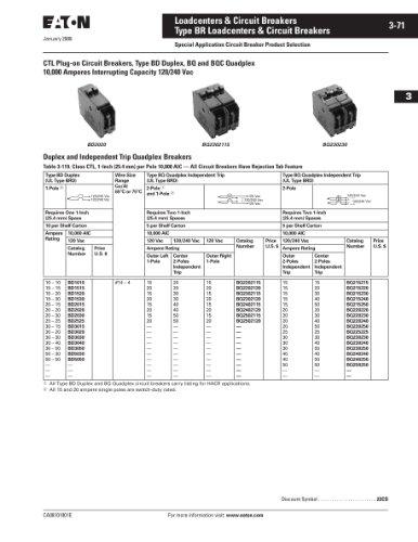 cutler hammer circuit breaker 20 bolt on