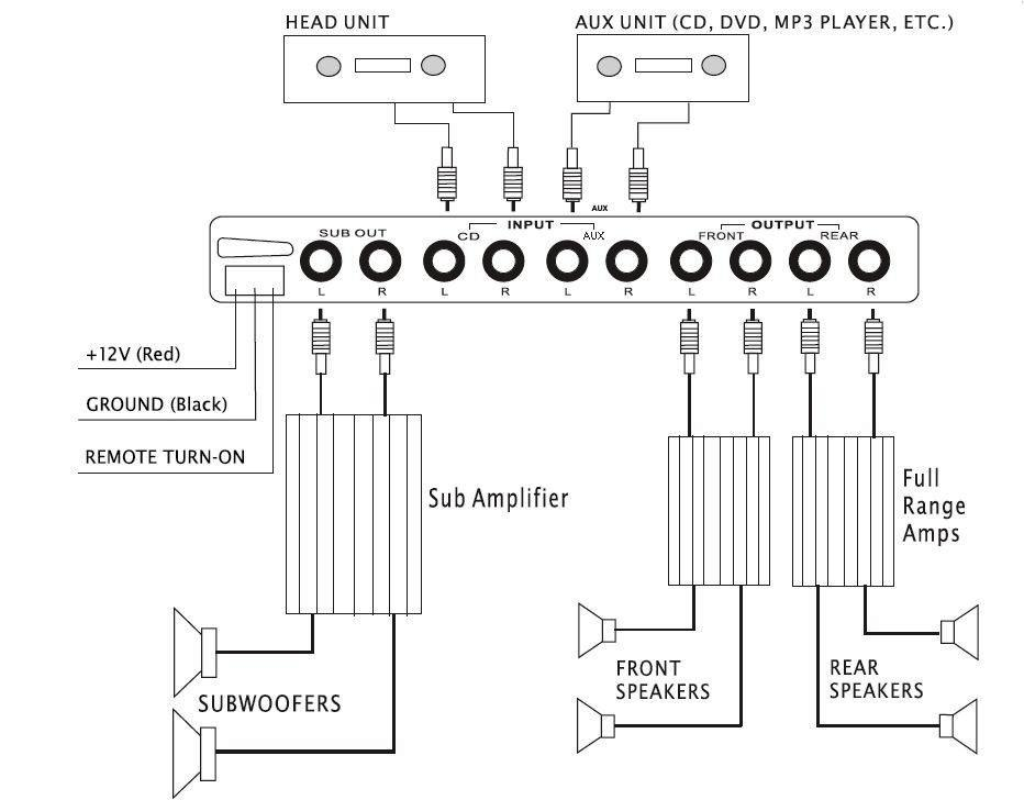 wiring car audio components to amplifier
