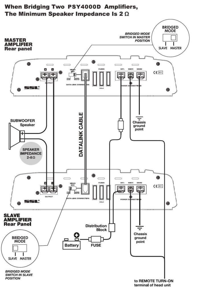 monoblock class d amplifier vehicle mono subwoofer amplifiers car