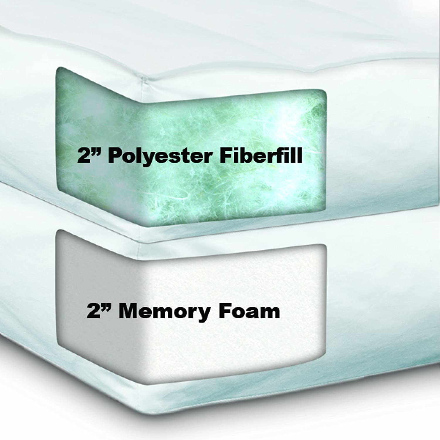 Sleep Joy Memory Foam Topper Serta 4 Inch Dual Layer Memory Foam Mattress Topper