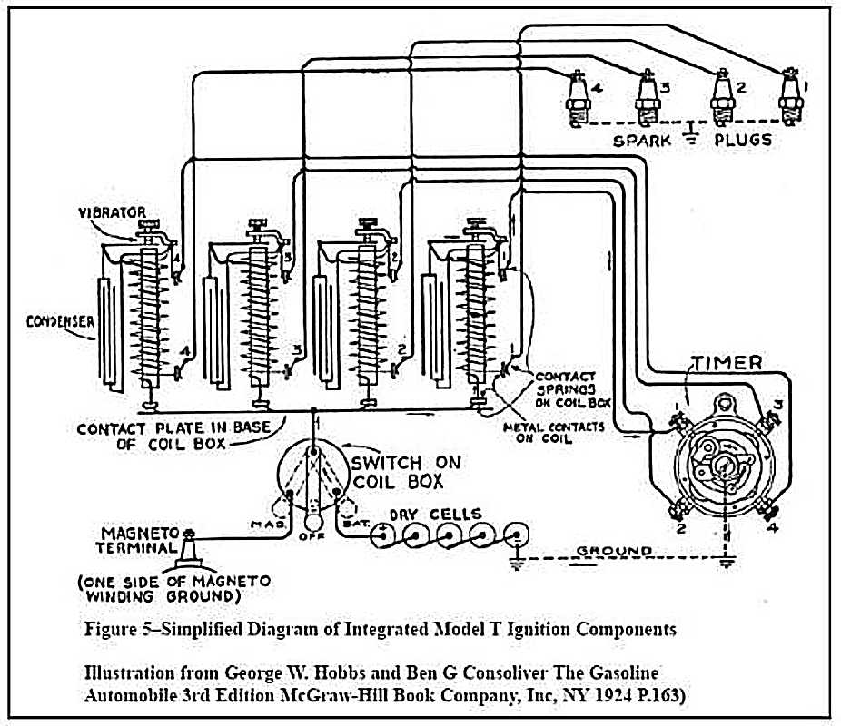 ford model t ignition switch wiring diagram