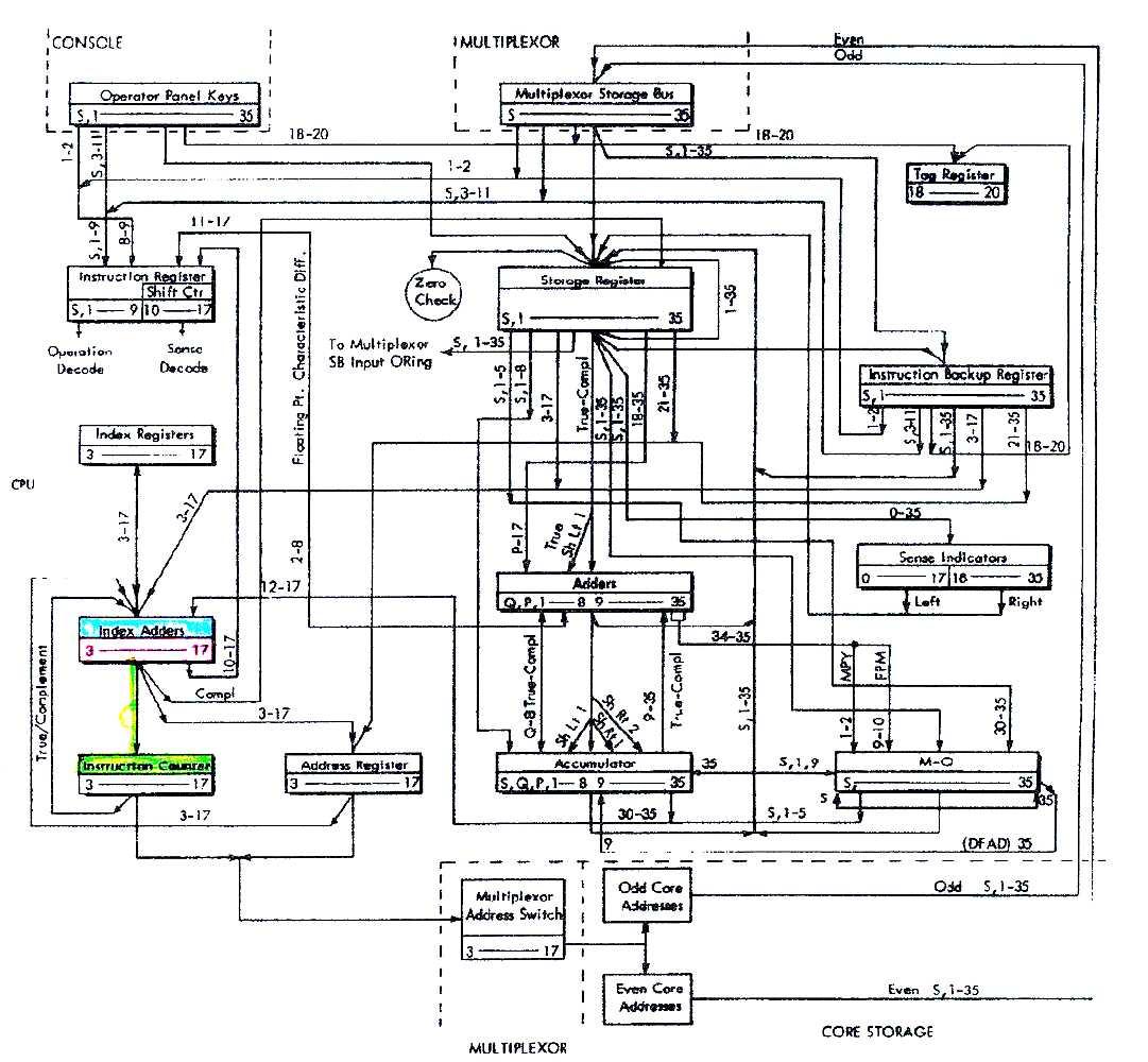 diagram likewise car alarm system wiring diagram further car alarm