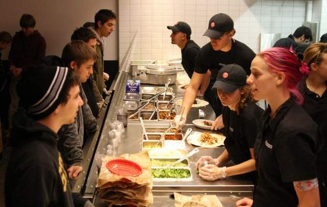 chipotle team chipotle