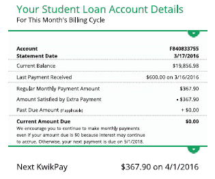 Your Direct Loan Account Statement Has a Brand New Look - Edfinancial Services