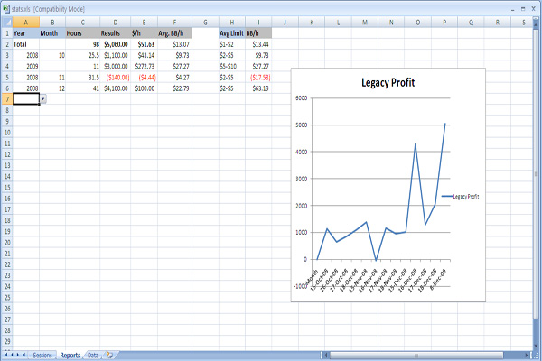 How Not to Suck at Poker Keep Records - Poker Strategy - sample holdem odds chart template