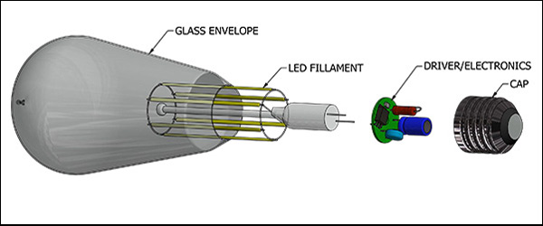 Vintage LED globes Enhanced Protection  Dimming