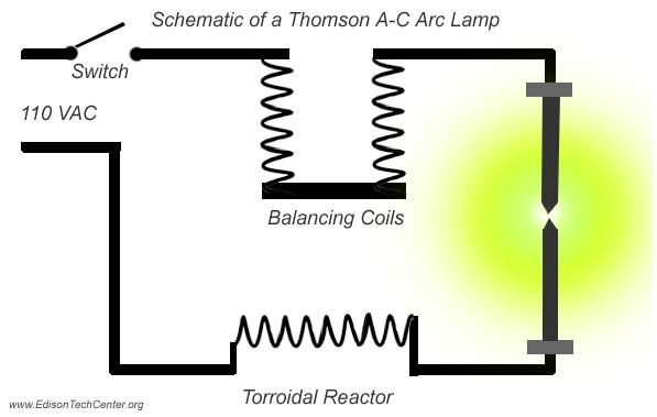 Arc Lamps - How They Work  History