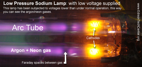 The Sodium Lamp - How it works and history