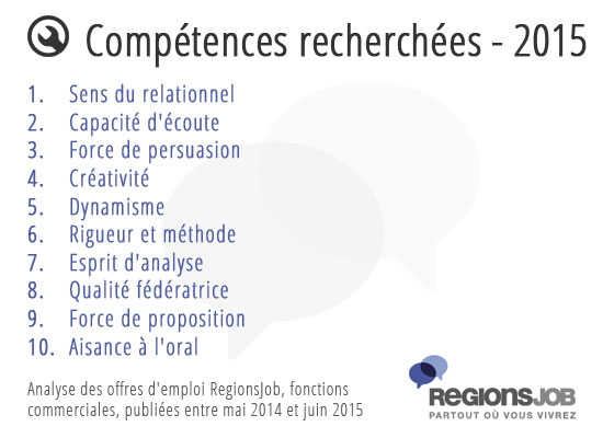 competences relationnel envers le client en restauration cv