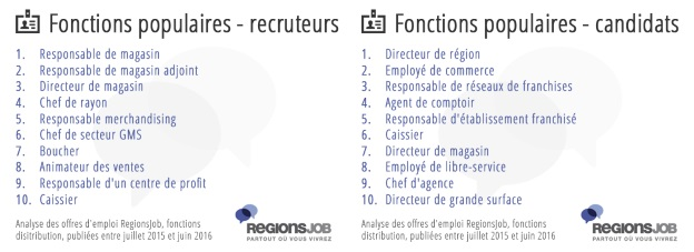 fonctions employe commercial cv