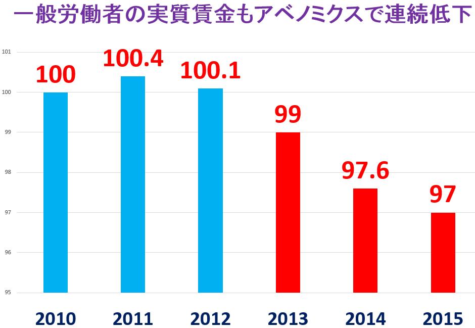 【就職】「働いても幸せになれない日本」に生きる若者 労働はもう日本の貧困対策を担えない (東洋経済)★3 [無断転載禁止]©2ch.net YouTube動画>10本 ->画像>81枚