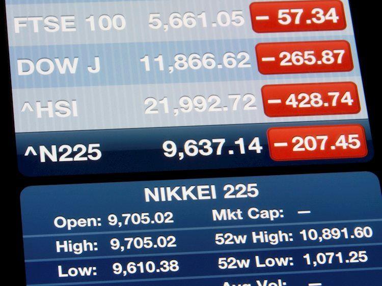 Nikkei\u0027s Breakout Puts USD/JPY On The Radar