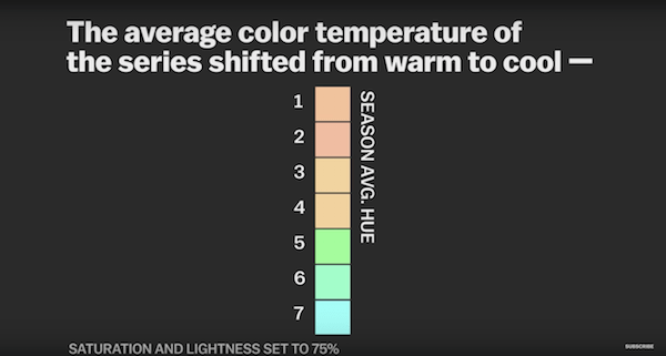 Kitty Wallpaper Iphone Watch Color Palette Of Game Of Thrones Episodes Reveals