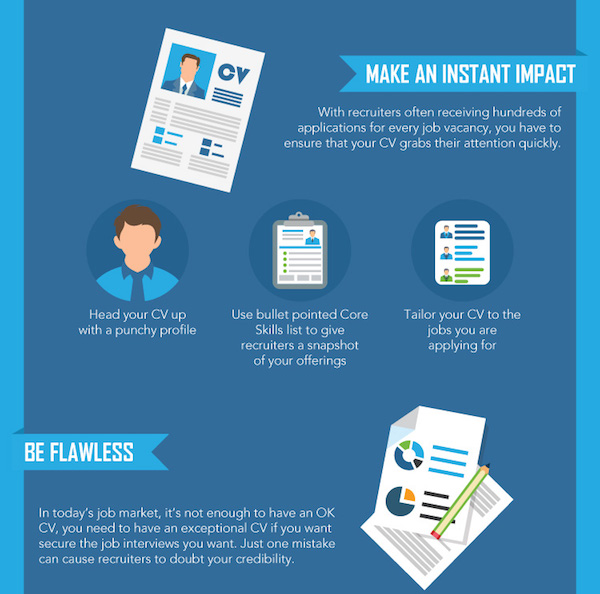 Infographic Five Essential CV Writing Rules To Make Your CV Stand