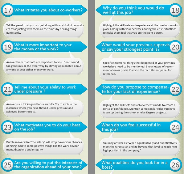 Infographic The Most Asked Job Interview Questions And How To