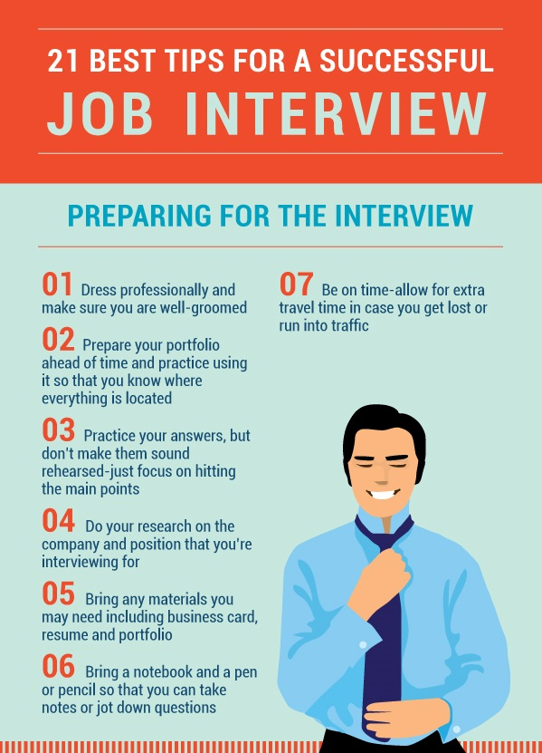 Infographic 21 Tips For A Successful Job Interview - DesignTAXI