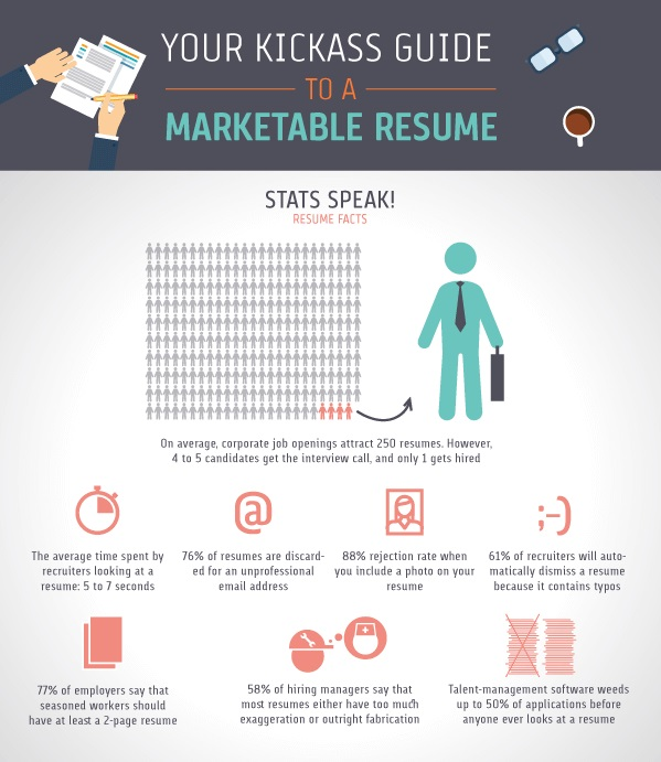 Infographic Your Kickass Guide To A Marketable Résumé - DesignTAXI