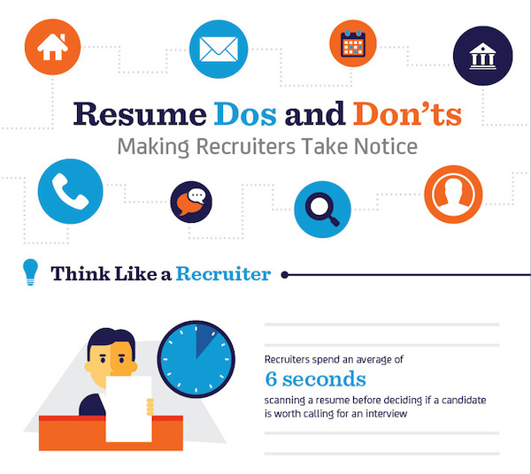 Infographic Dos And Don\u0027ts Of A Resume That Will Impress Recruiters - Resume Dos And Don Ts