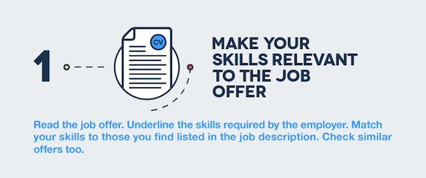 Infographic The Skills You Should Put On Your Résumé To Land The