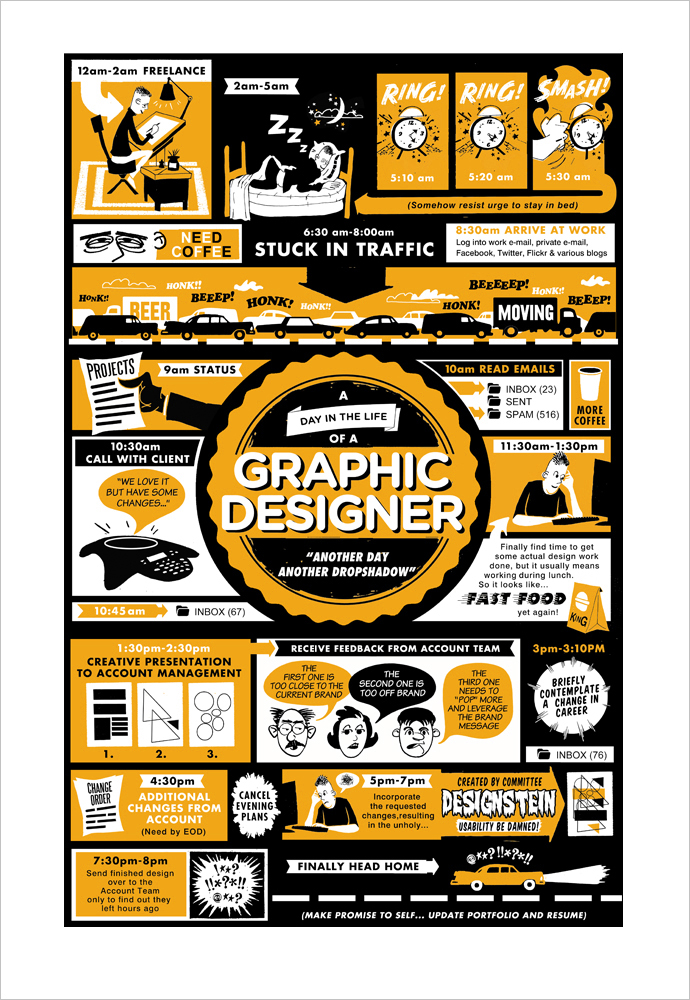 A day in the life of a Graphic Designer Infographics Pinterest - resume update