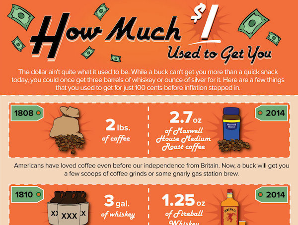 Infographic How Much Us1 Used To Get You Vs What It Can