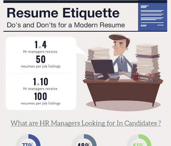 Infographic Résumé Dos And Don\u0027ts - DesignTAXI - Resume Dos And Don Ts
