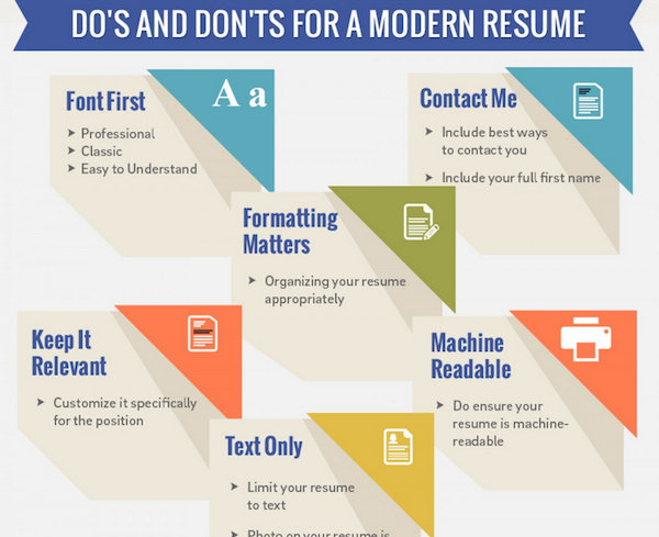 Infographic Résumé Dos And Don\u0027ts - DesignTAXI
