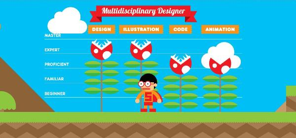 A Fun, Interactive Resume That Unfolds Like A Mario-Style Video Game