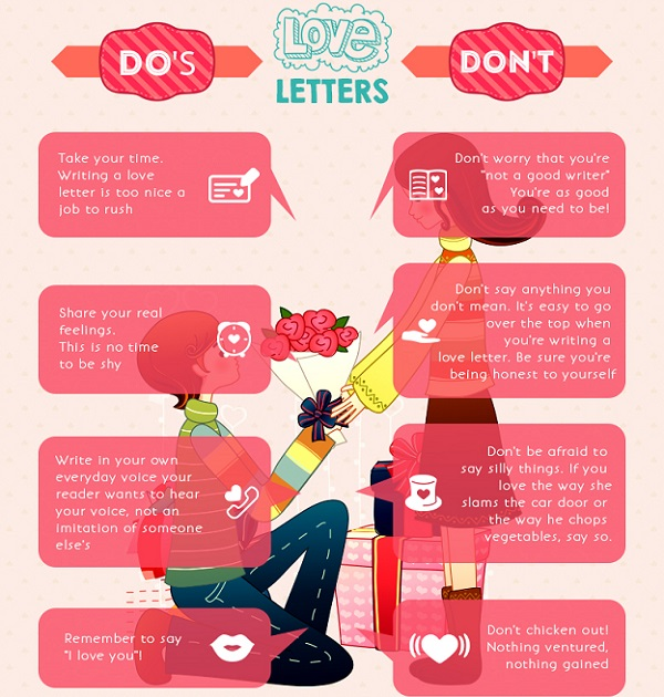 Infographic How To Write A Romantic Love Letter - DesignTAXI - how to write romantic letters