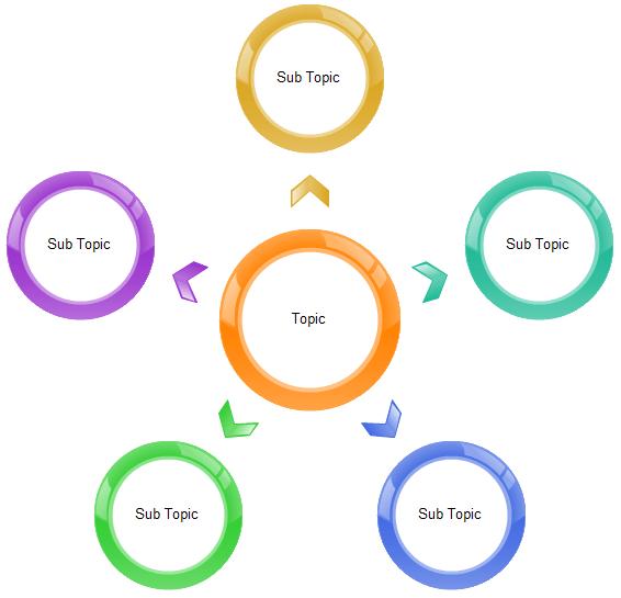 Mind Map Diagram Template – Spider Diagram Template