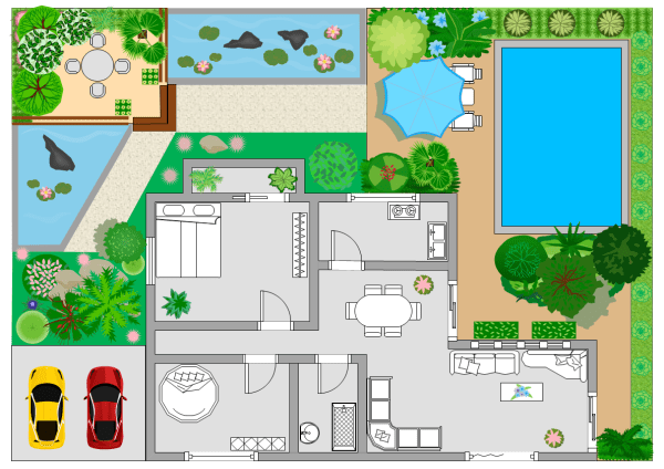 Amenagement Exterieur Virtuel Garden Planner Examples And Templates
