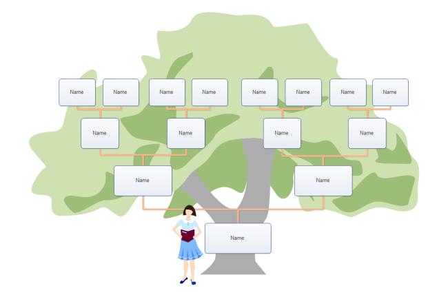 family tree diagrams