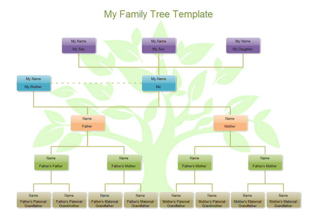 Wholesale Company Organizational Chart My Family Tree Free My Family Tree Templates