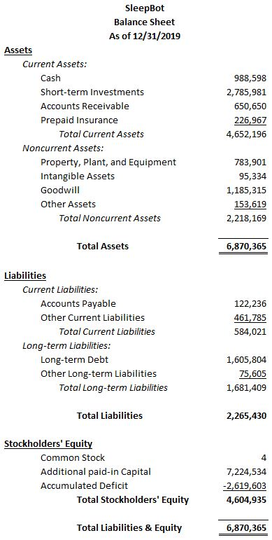 Exercise Classified Balance Sheet - Edspira - create a balance sheet
