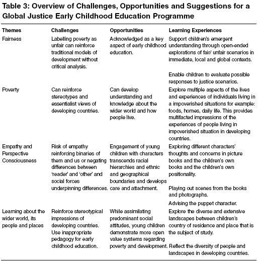 Educacion Global Research » 10 FEATURED ARTICLE Developing a Global