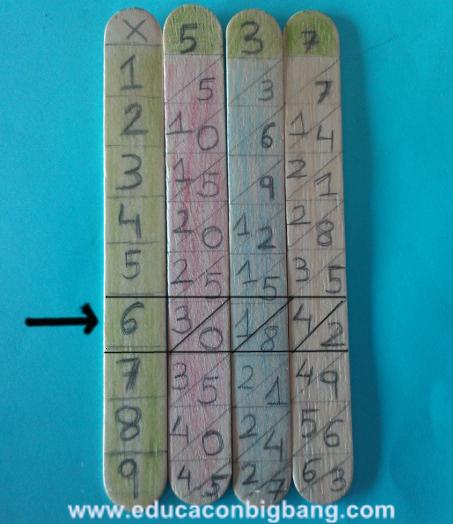 Ejemplo de multiplicación