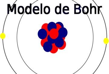 thumbnail modelo de atomo Bohr