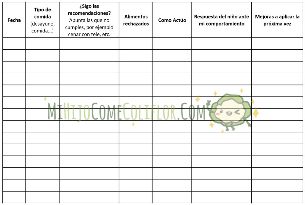 009-Tabla-para-registrar-comportamientos-durante-las-comidas-en-familia