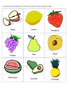 frutasysusnombreseningles