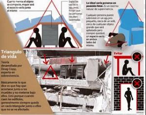 terremotoencentroseducativos